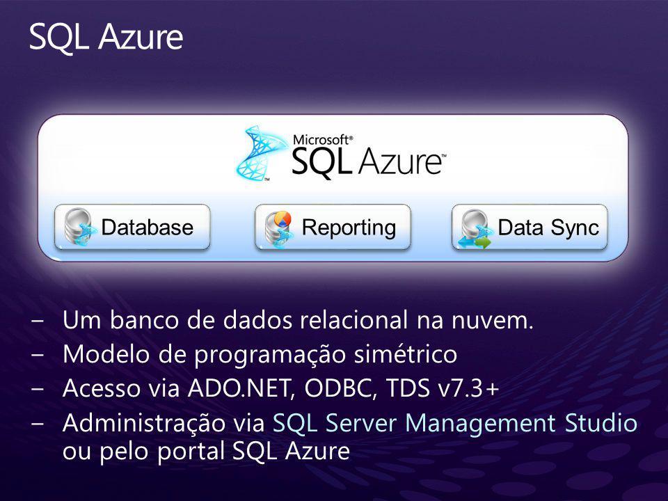 > Conexões seguras entre serviços e publicação > Azure AppFabric Service Bus > Controle de acesso baseado em declarações > Azure AppFabric Access Control > Caching de dados para aplicações na nuvem > Azure AppFabric Caching