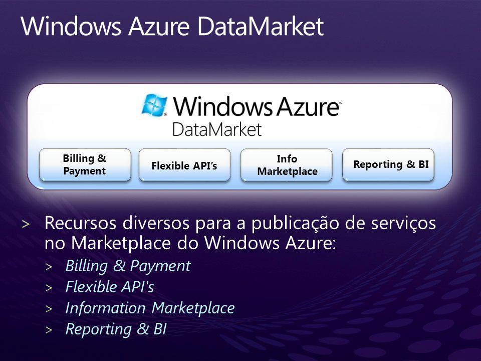 > Recursos diversos para a publicação de serviços no Marketplace do Windows Azure: > Billing & Payment > Flexible API s > Information Marketplace > Reporting & BI Billing & Payment Flexible APIs Info Marketplace Reporting & BI