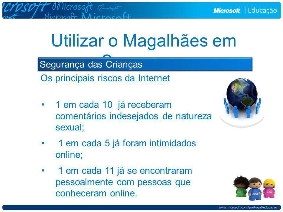 Utilizar o Magalhães em Segurança Segurança das Crianças 1 em cada 10 já receberam comentários indesejados de natureza sexual; 1 em cada 5 já foram intimidados online; 1 em cada 11 já se encontraram pessoalmente com pessoas que conheceram online.