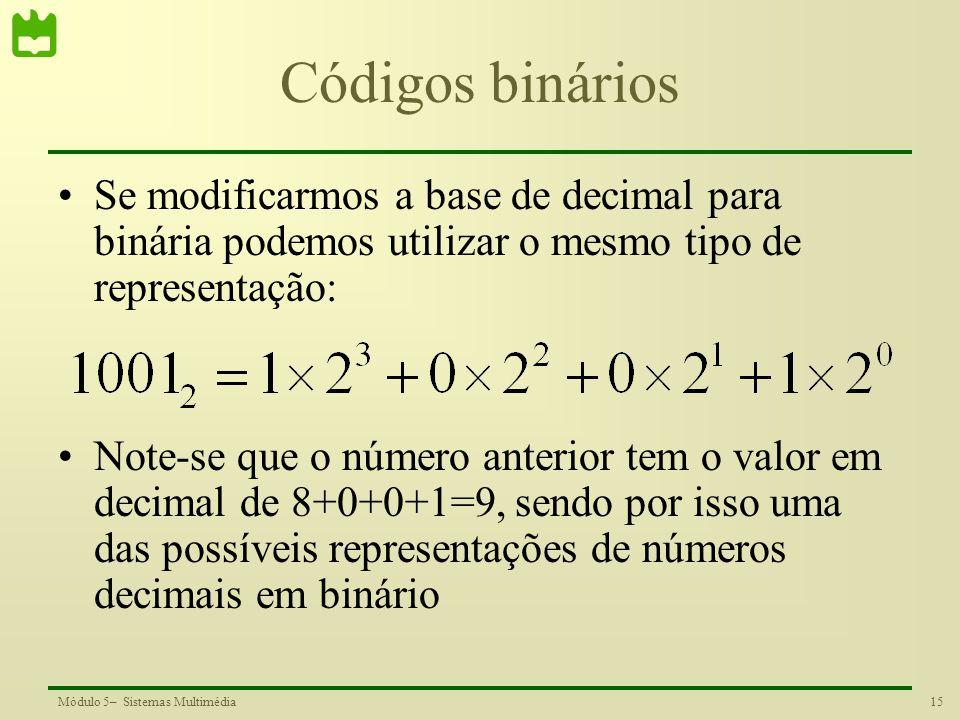 15Módulo 5– Sistemas Multimédia Códigos binários Se modificarmos a base de decimal para binária podemos utilizar o mesmo tipo de representação: Note-s