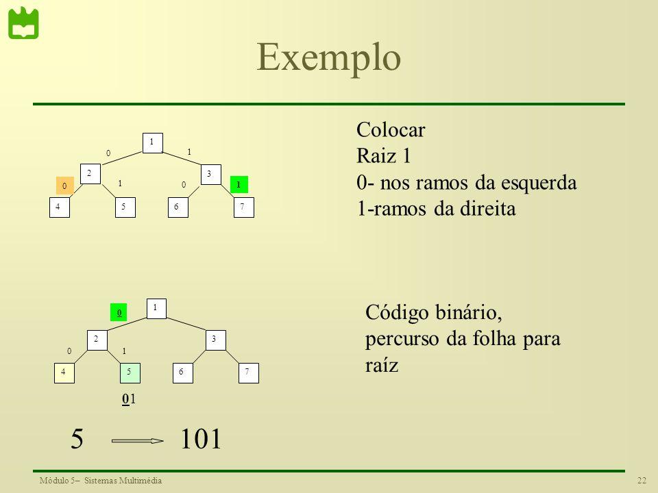 22Módulo 5– Sistemas Multimédia 1 2 3 4567 0 0 1 1 10 Exemplo Colocar Raiz 1 0- nos ramos da esquerda 1-ramos da direita 1 23 4567 0 0 1 0101 5101 Cód