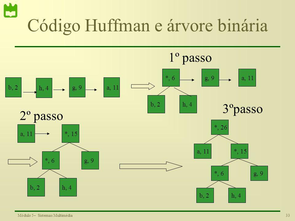 33Módulo 5– Sistemas Multimédia Código Huffman e árvore binária b, 2h, 4 g, 9a, 11*, 6 b, 2 h, 4 g, 9a, 11 b, 2h, 4 g, 9 a, 11 *, 6 *, 15 1º passo 2º
