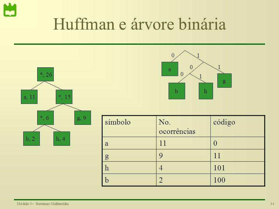 34Módulo 5– Sistemas Multimédia Huffman e árvore binária b, 2h, 4 g, 9 a, 11 *, 6 *, 15 *, 26 bh g a 0 0 0 1 1 1 símboloNo. ocorrências código a110 g9