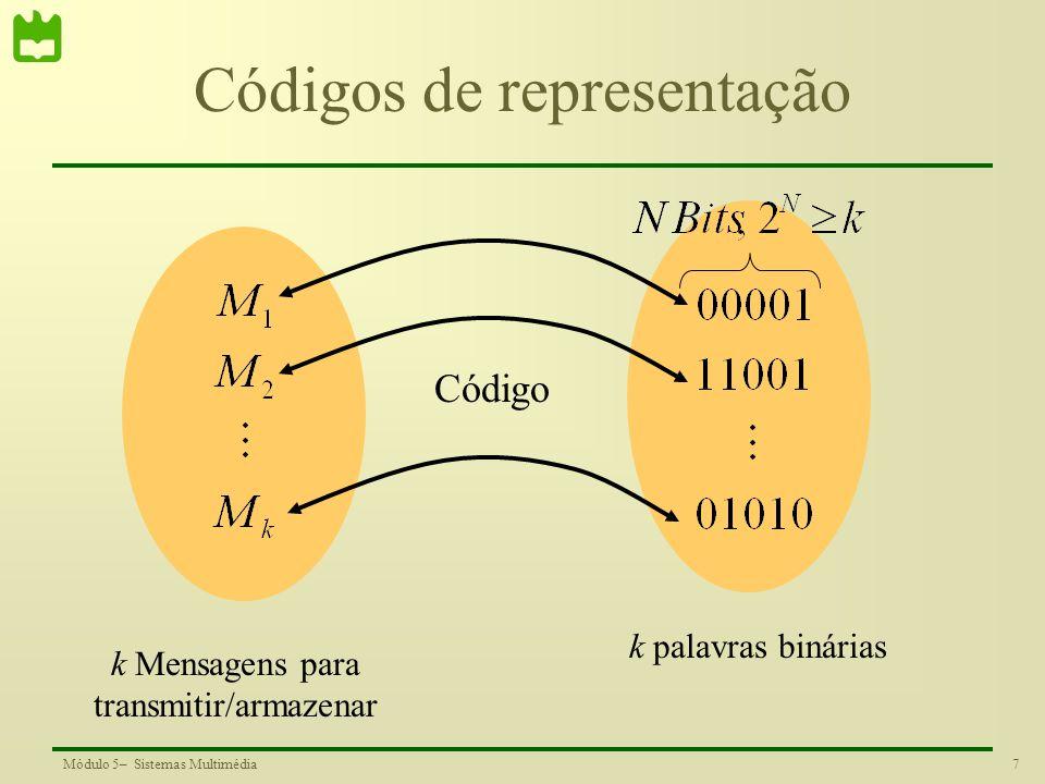 7Módulo 5– Sistemas Multimédia Códigos de representação k Mensagens para transmitir/armazenar Código k palavras binárias