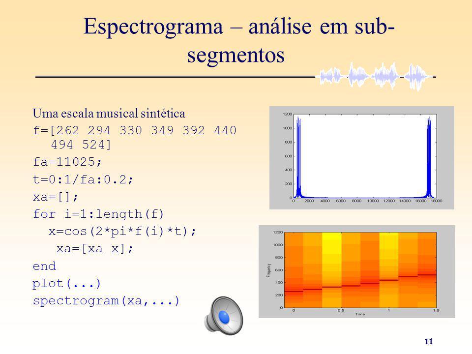 10 Recontrução do sinal Soma dos harmónicos Demonstração Interactiva
