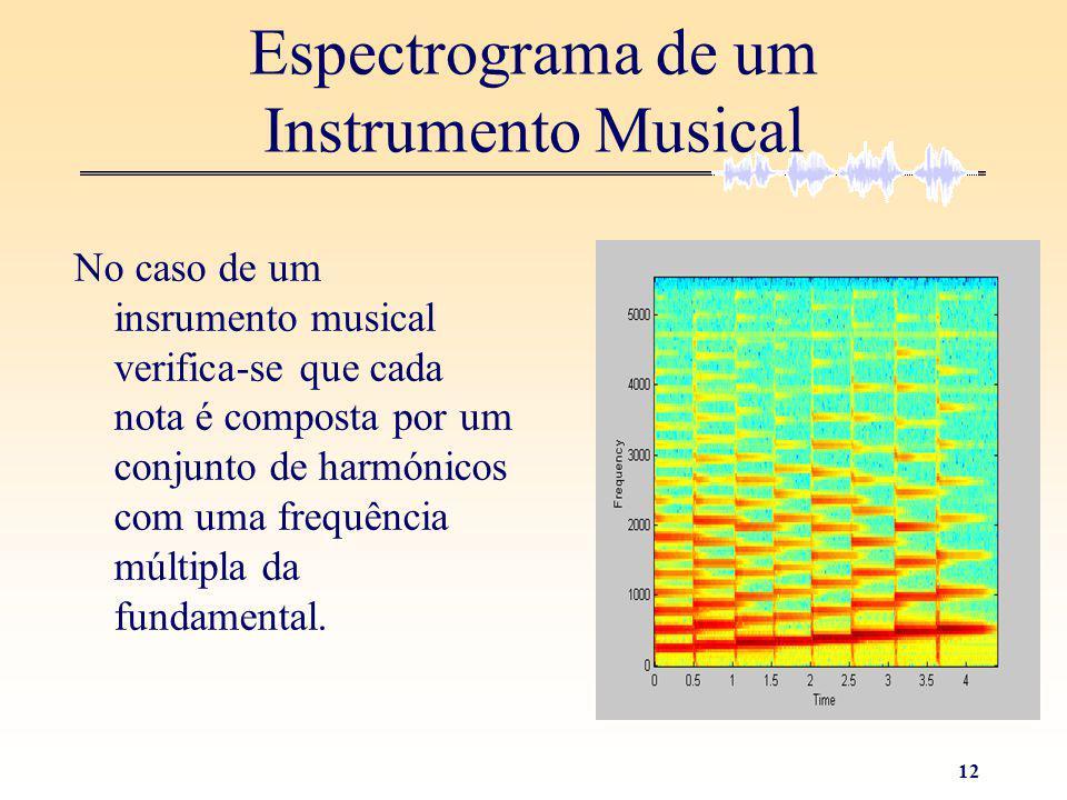 11 Espectrograma – análise em sub- segmentos Uma escala musical sintética f=[262 294 330 349 392 440 494 524] fa=11025; t=0:1/fa:0.2; xa=[]; for i=1:length(f) x=cos(2*pi*f(i)*t); xa=[xa x]; end plot(...) spectrogram(xa,...)