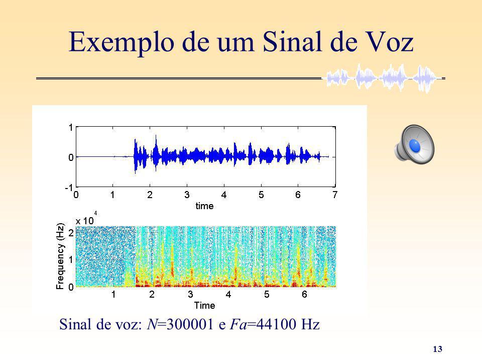 12 Espectrograma de um Instrumento Musical No caso de um insrumento musical verifica-se que cada nota é composta por um conjunto de harmónicos com uma frequência múltipla da fundamental.