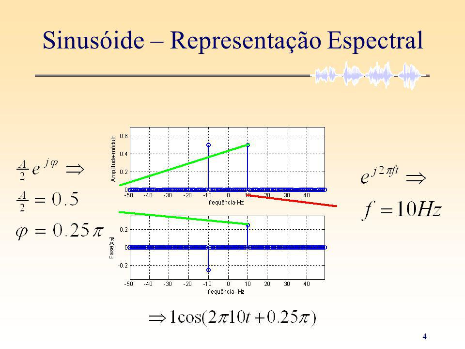 14 Espectrograma: duas representações spectrogram(x,256,128,256,44100,yaxis ) ou spectrogram(x,256,128,256,44100)