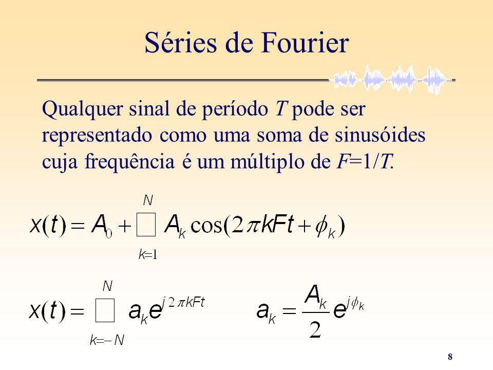 8 Séries de Fourier Qualquer sinal de período T pode ser representado como uma soma de sinusóides cuja frequência é um múltiplo de F=1/T.