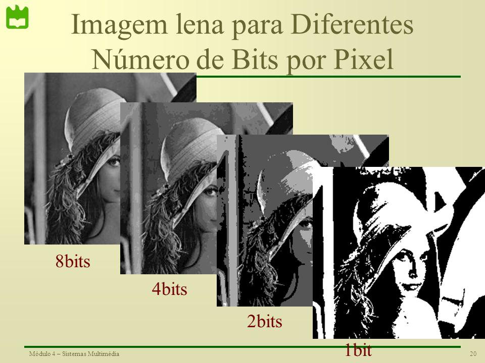 19Módulo 4 – Sistemas Multimédia Níveis de Cinza em Função do Nº de Bits para cada Pixel