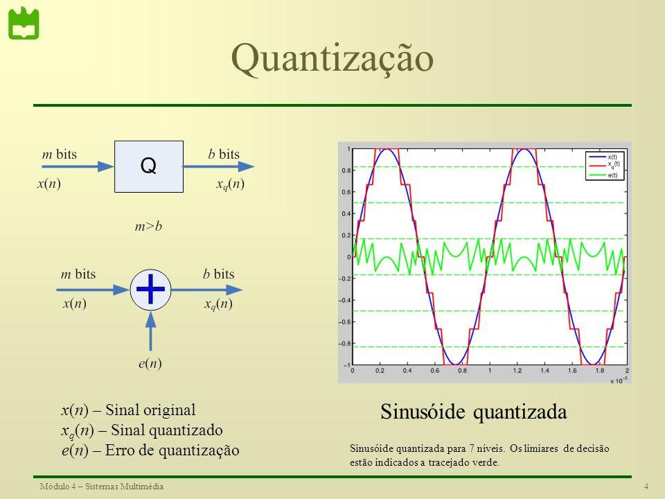 3Módulo 4 – Sistemas Multimédia Quantização A operação de limitar o número de níveis possíveis para a amplitude de um sinal