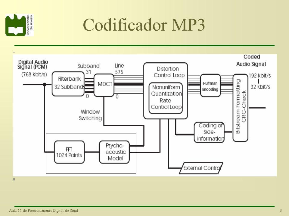 3Aula 11 de Processamento Digital de Sinal Codificador MP3