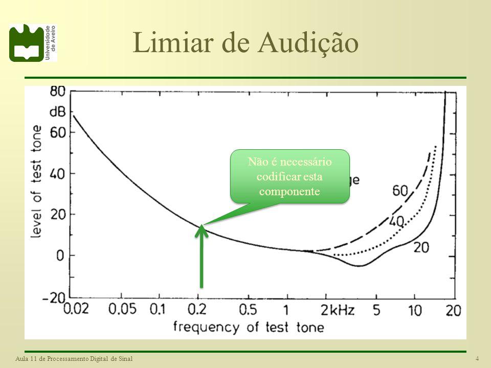 4Aula 11 de Processamento Digital de Sinal Limiar de Audição Não é necessário codificar esta componente
