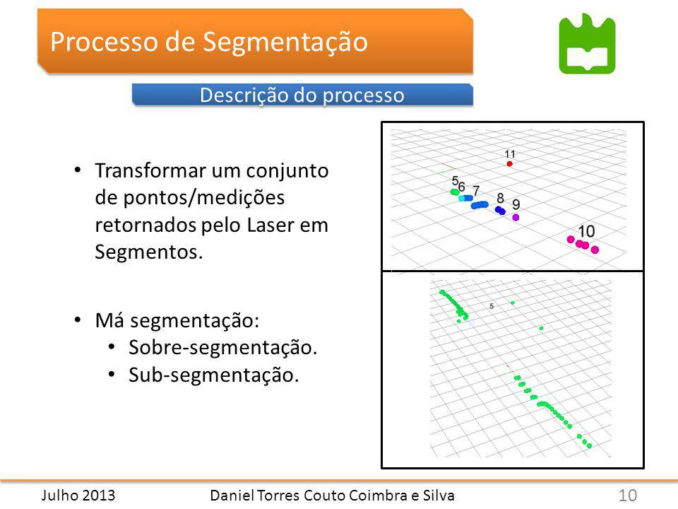 Processo de Segmentação Descrição do processo Daniel Torres Couto Coimbra e Silva Transformar um conjunto de pontos/medições retornados pelo Laser em Segmentos.