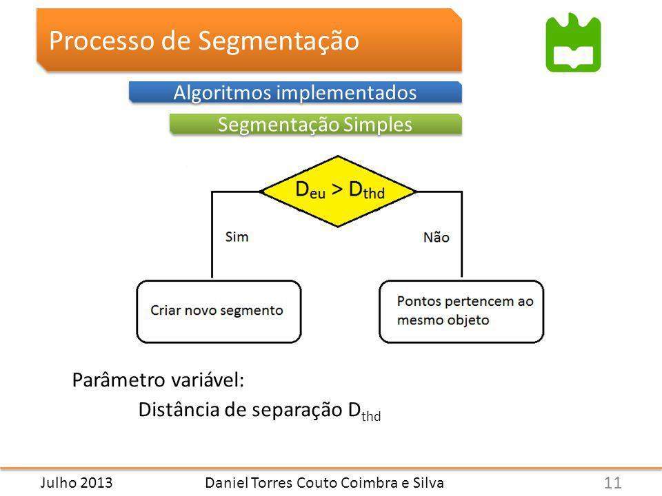 Daniel Torres Couto Coimbra e Silva Processo de Segmentação Algoritmos implementados Segmentação Simples Parâmetro variável: Distância de separação D thd 11 Julho 2013