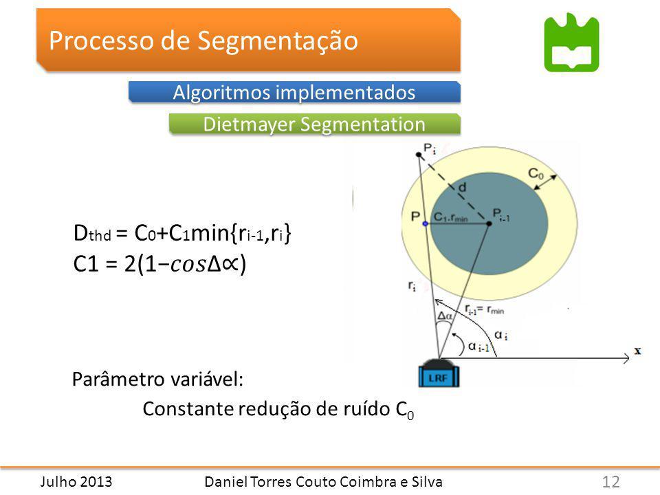 Daniel Torres Couto Coimbra e Silva Processo de Segmentação Dietmayer Segmentation Algoritmos implementados D thd = C 0 +C 1 min{r i-1,r i } C1 = 2(1Δ ) Parâmetro variável: Constante redução de ruído C 0 12 Julho 2013