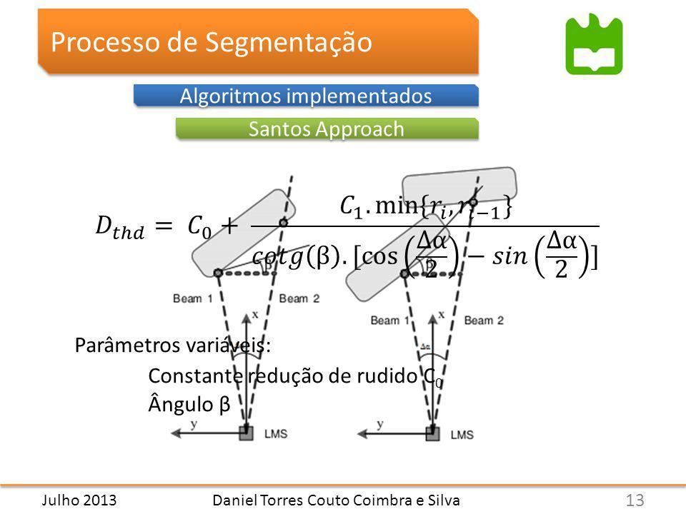 Daniel Torres Couto Coimbra e Silva Processo de Segmentação Santos Approach Algoritmos implementados Parâmetros variáveis: Constante redução de rudido C 0 Ângulo β 13 Julho 2013