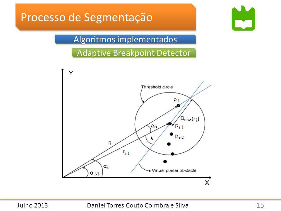 Daniel Torres Couto Coimbra e Silva Processo de Segmentação Adaptive Breakpoint Detector Algoritmos implementados 15 Julho 2013