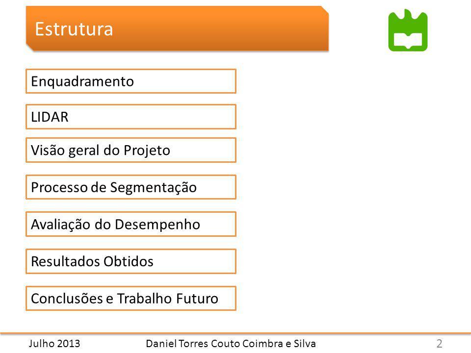 Daniel Torres Couto Coimbra e Silva Estrutura LIDAR Visão geral do Projeto Processo de Segmentação Conclusões e Trabalho Futuro Enquadramento Avaliação do Desempenho Resultados Obtidos Estrutura 2 Julho 2013