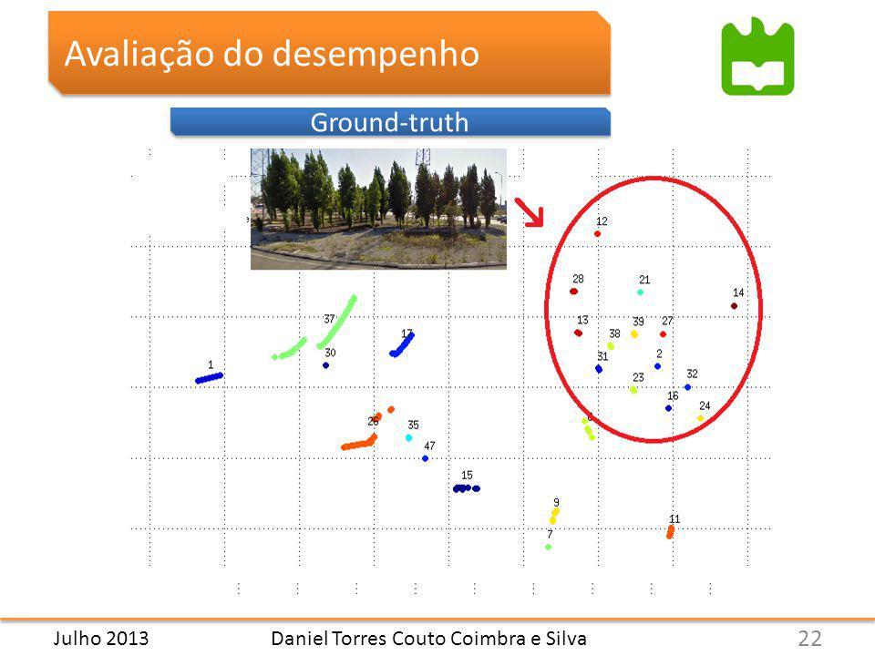 Daniel Torres Couto Coimbra e Silva Avaliação do desempenho Ground-truth 22 Julho 2013 Scans descartados