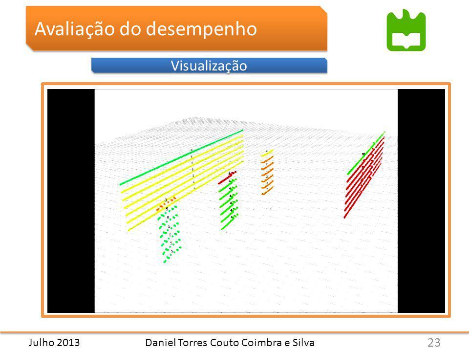 Daniel Torres Couto Coimbra e Silva Avaliação do desempenho Visualização 23 Julho 2013
