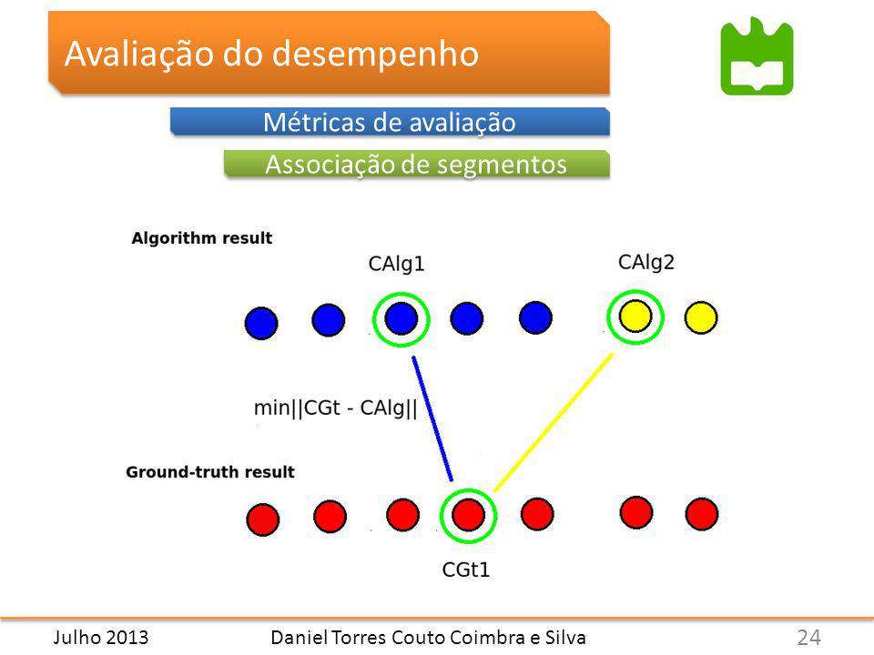 Daniel Torres Couto Coimbra e Silva Avaliação do desempenho Métricas de avaliação Associação de segmentos 24 Julho 2013
