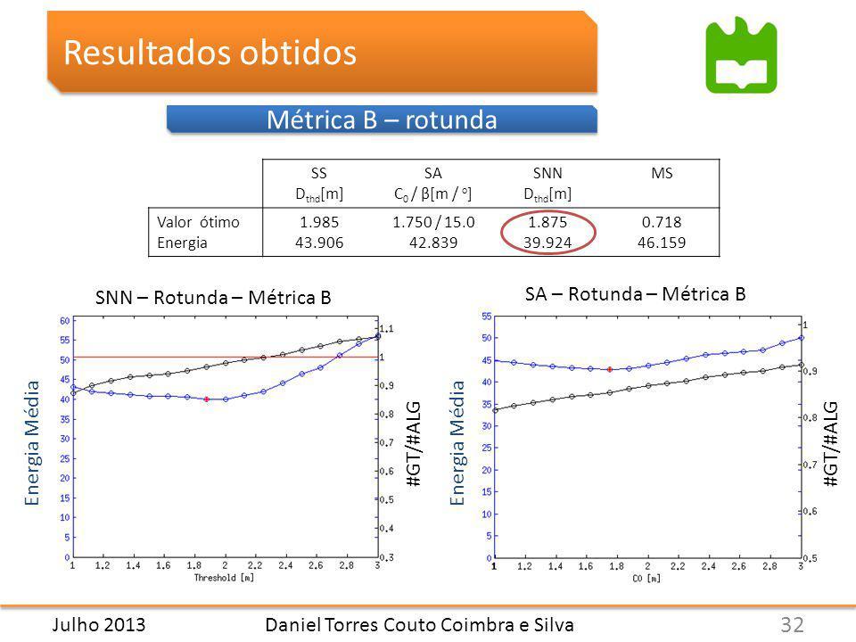 Métrica B – rotunda Resultados obtidos SS D thd [m] SA C 0 / β[m / o ] SNN D thd [m] MS Valor ótimo Energia 1.985 43.906 1.750 / 15.0 42.839 1.875 39.924 0.718 46.159 Daniel Torres Couto Coimbra e Silva 32 Julho 2013 SNN – Rotunda – Métrica B SA – Rotunda – Métrica B Energia Média #GT/#ALG