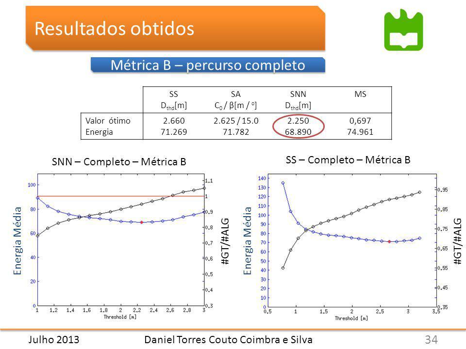 Resultados obtidos Daniel Torres Couto Coimbra e Silva 34 Julho 2013 Métrica B – percurso completo SS D thd [m] SA C 0 / β[m / o ] SNN D thd [m] MS Valor ótimo Energia 2.660 71.269 2.625 / 15.0 71.782 2.250 68.890 0,697 74.961 SNN – Completo – Métrica B SS – Completo – Métrica B Energia Média #GT/#ALG