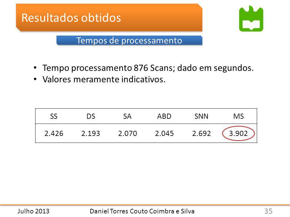 Resultados obtidos Daniel Torres Couto Coimbra e Silva 35 Julho 2013 Tempos de processamento SSDSSAABDSNNMS 2.4262.1932.0702.0452.6923.902 Tempo processamento 876 Scans; dado em segundos.