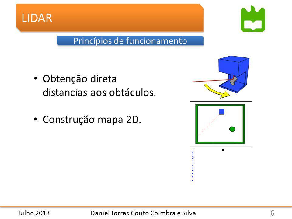 Daniel Torres Couto Coimbra e Silva LIDAR Princípios de funcionamento Obtenção direta distancias aos obtáculos.