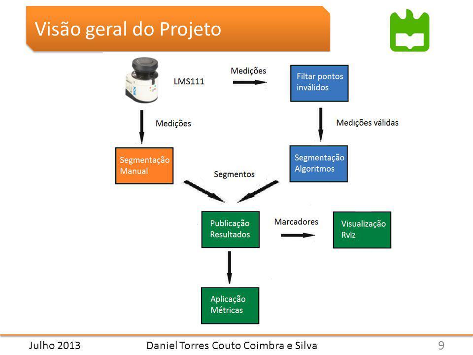 Daniel Torres Couto Coimbra e Silva Visão geral do Projeto 9 Julho 2013