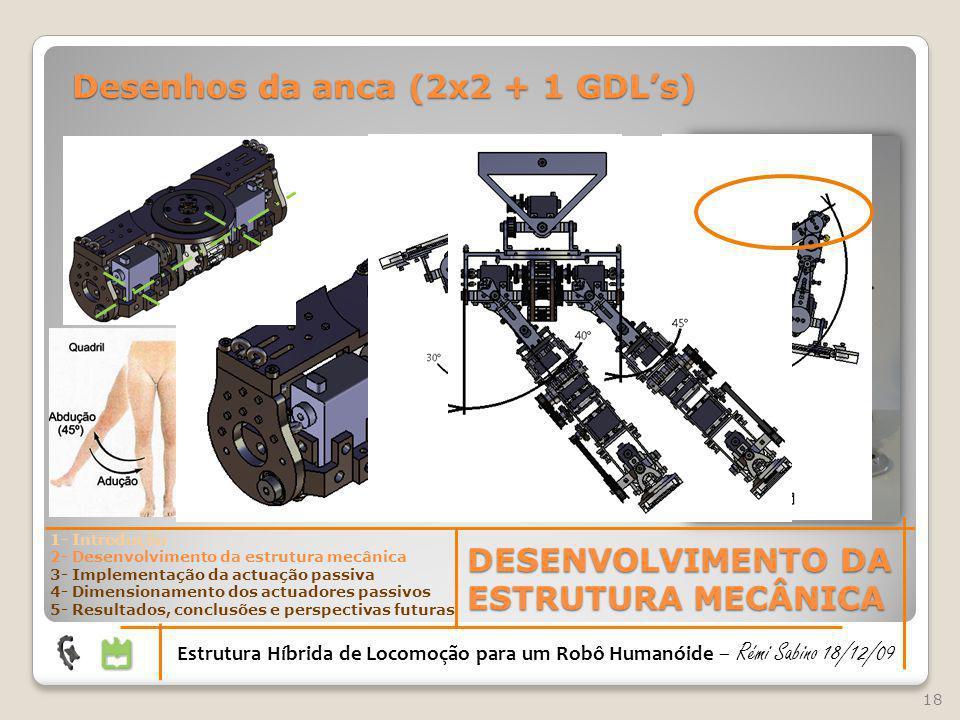 18 DESENVOLVIMENTO DA ESTRUTURA MECÂNICA Estrutura Híbrida de Locomoção para um Robô Humanóide – Rémi Sabino 18/12/09 1- Introdução 2- Desenvolvimento