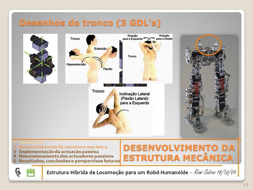 19 DESENVOLVIMENTO DA ESTRUTURA MECÂNICA Estrutura Híbrida de Locomoção para um Robô Humanóide – Rémi Sabino 18/12/09 1- Introdução 2- Desenvolvimento