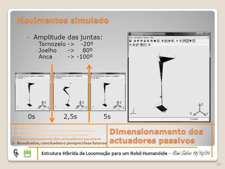 1- Introdução 2- Desenvolvimento da estrutura mecânica 3- Implementação da actuação passiva 4- Dimensionamento dos actuadores passivos 5- Resultados,