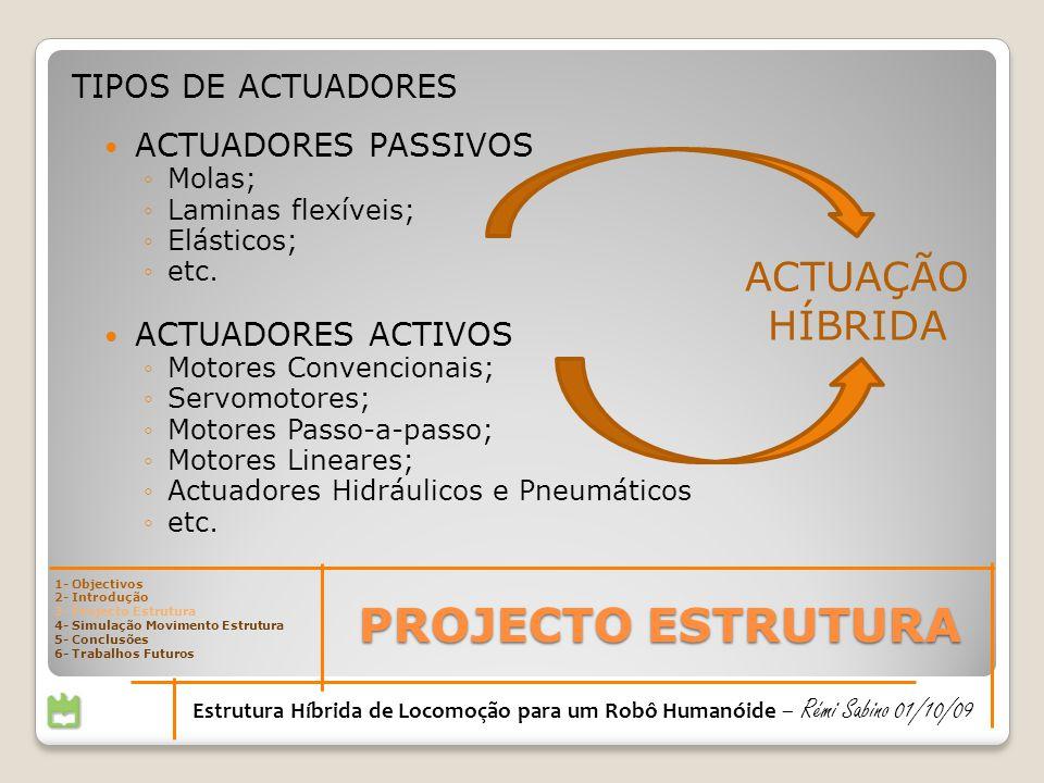 ACTUADORES PASSIVOS Molas; Laminas flexíveis; Elásticos; etc.