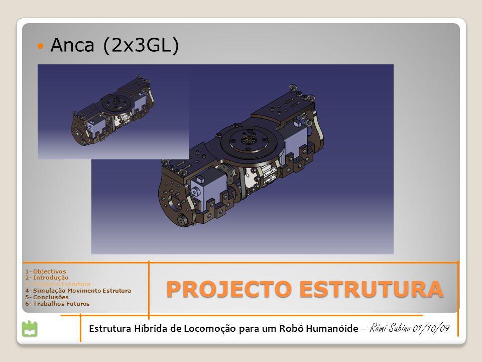 PROJECTO ESTRUTURA Estrutura Híbrida de Locomoção para um Robô Humanóide – Rémi Sabino 01/10/09 Anca (2x3GL) 1- Objectivos 2- Introdução 3- Projecto Estrutura 4- Simulação Movimento Estrutura 5- Conclusões 6- Trabalhos Futuros