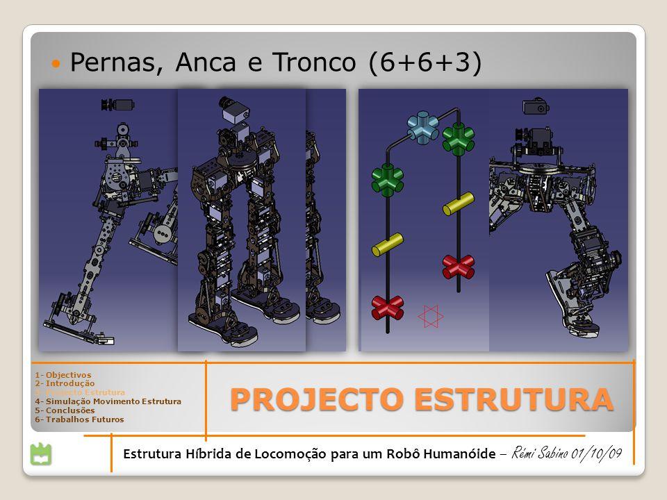 PROJECTO ESTRUTURA Estrutura Híbrida de Locomoção para um Robô Humanóide – Rémi Sabino 01/10/09 Pernas, Anca e Tronco (6+6+3) 1- Objectivos 2- Introdução 3- Projecto Estrutura 4- Simulação Movimento Estrutura 5- Conclusões 6- Trabalhos Futuros