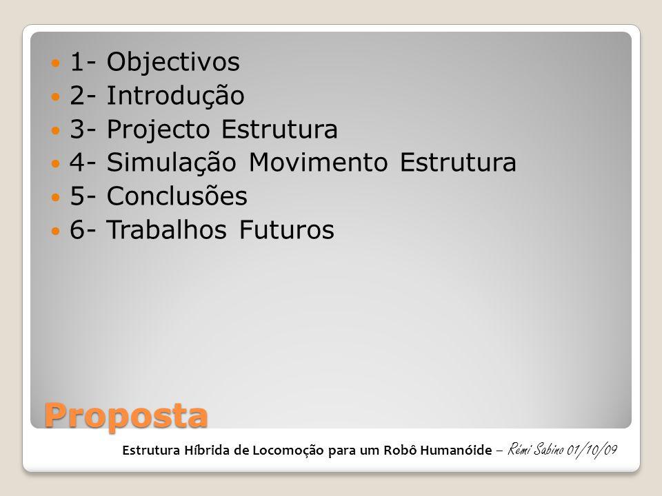 PROJECTO ESTRUTURA Estrutura Híbrida de Locomoção para um Robô Humanóide – Rémi Sabino 01/10/09 Pé (1GL) 1- Objectivos 2- Introdução 3- Projecto Estrutura 4- Simulação Movimento Estrutura 5- Conclusões 6- Trabalhos Futuros