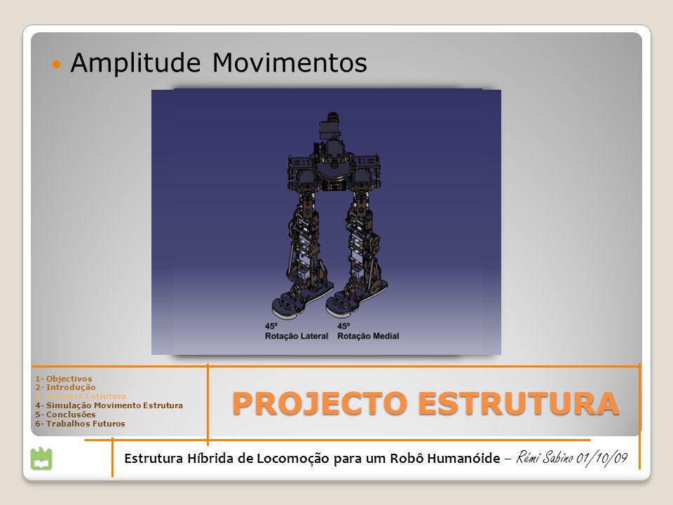 PROJECTO ESTRUTURA Estrutura Híbrida de Locomoção para um Robô Humanóide – Rémi Sabino 01/10/09 Amplitude Movimentos 1- Objectivos 2- Introdução 3- Projecto Estrutura 4- Simulação Movimento Estrutura 5- Conclusões 6- Trabalhos Futuros