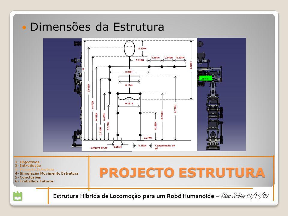PROJECTO ESTRUTURA Estrutura Híbrida de Locomoção para um Robô Humanóide – Rémi Sabino 01/10/09 Dimensões da Estrutura 1- Objectivos 2- Introdução 3- Projecto Estrutura 4- Simulação Movimento Estrutura 5- Conclusões 6- Trabalhos Futuros