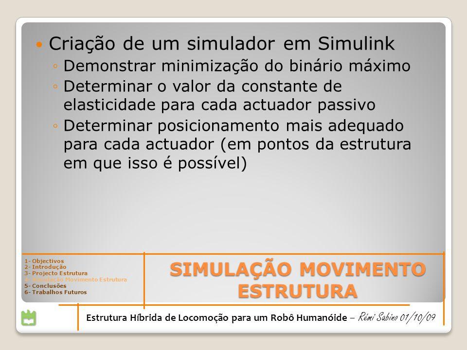 SIMULAÇÃO MOVIMENTO ESTRUTURA Estrutura Híbrida de Locomoção para um Robô Humanóide – Rémi Sabino 01/10/09 Criação de um simulador em Simulink Demonstrar minimização do binário máximo Determinar o valor da constante de elasticidade para cada actuador passivo Determinar posicionamento mais adequado para cada actuador (em pontos da estrutura em que isso é possível) 1- Objectivos 2- Introdução 3- Projecto Estrutura 4- Simulação Movimento Estrutura 5- Conclusões 6- Trabalhos Futuros