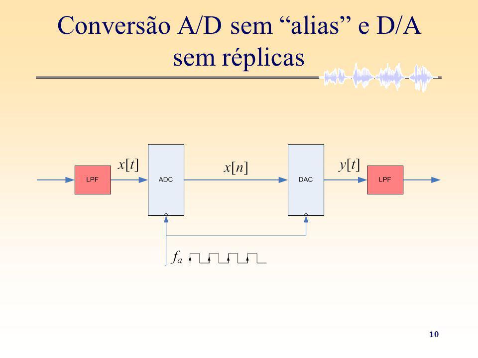 10 Conversão A/D sem alias e D/A sem réplicas