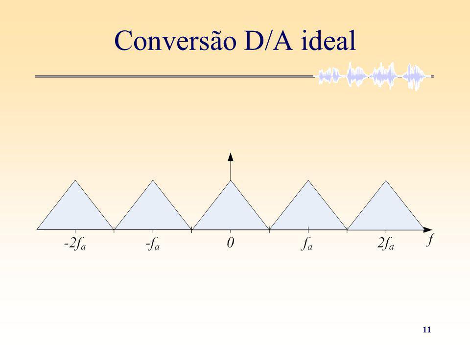 11 Conversão D/A ideal