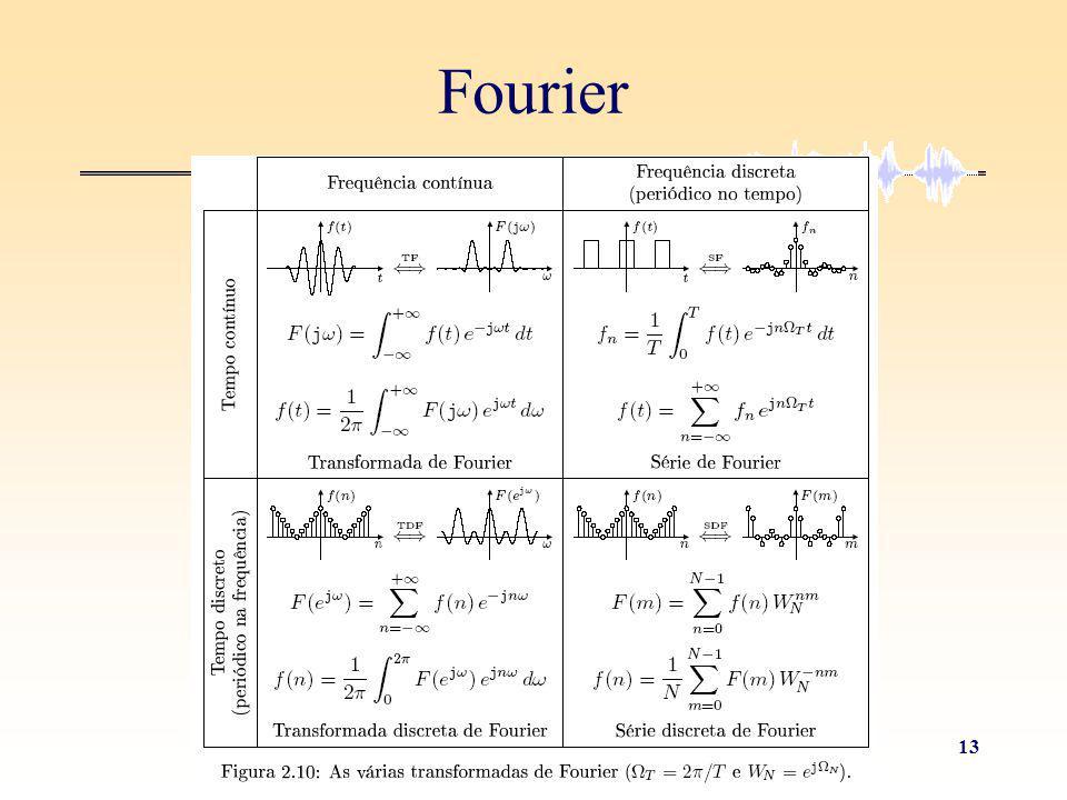 13 Fourier