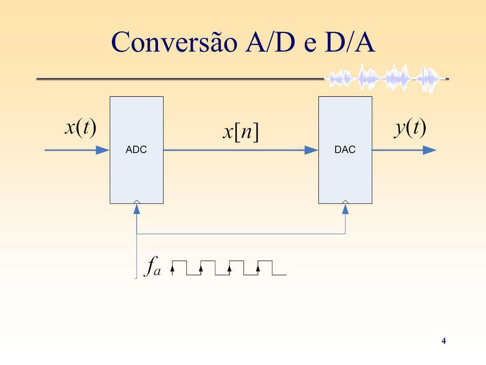 4 Conversão A/D e D/A