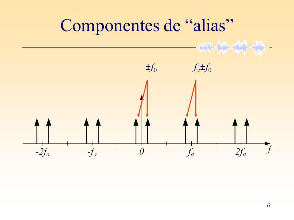6 Componentes de alias fa±f0fa±f0 ±f0±f0
