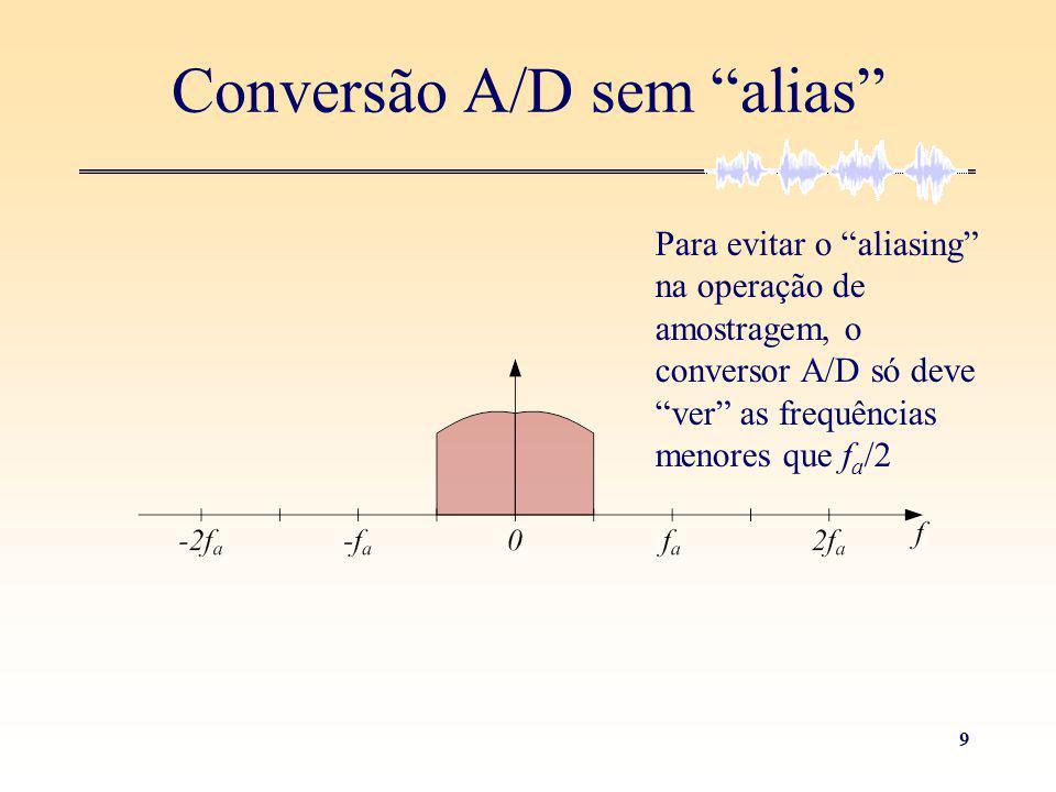 9 Conversão A/D sem alias Para evitar o aliasing na operação de amostragem, o conversor A/D só deve ver as frequências menores que f a /2