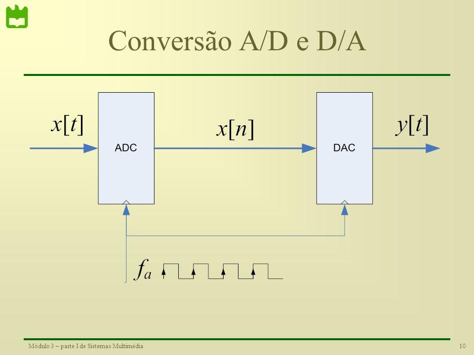 9Módulo 3 – parte I de Sistemas Multimédia Amostragem de Sinusóides e Alias Questão: se se amostrar uma sinusóide a uma dada taxa de amostragem f a, q