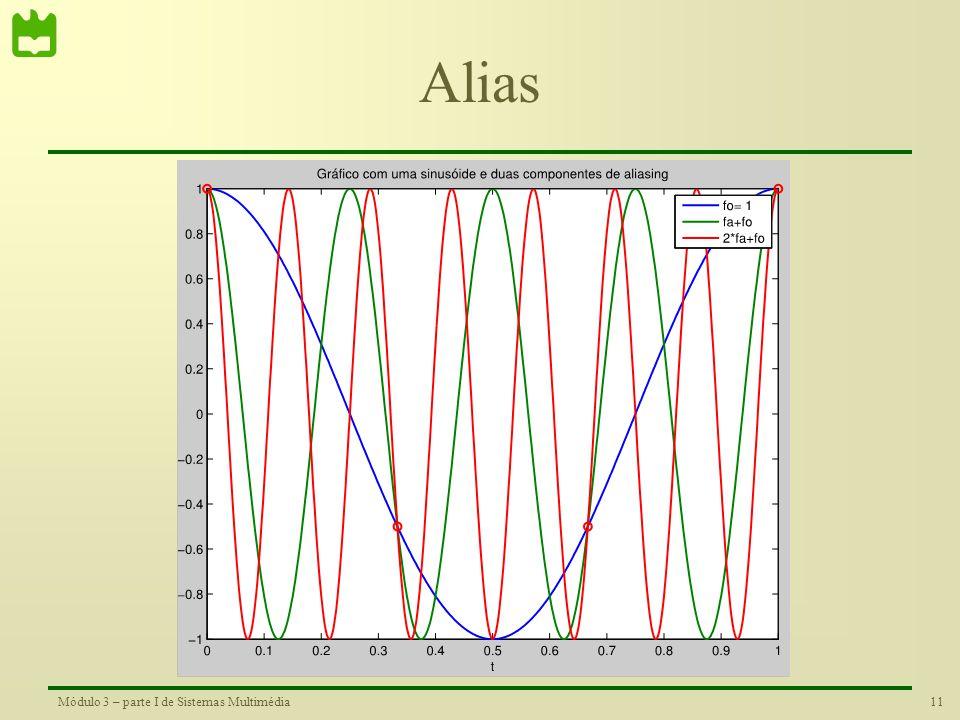 10Módulo 3 – parte I de Sistemas Multimédia Conversão A/D e D/A