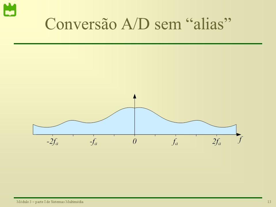 12Módulo 3 – parte I de Sistemas Multimédia Componentes de alias fa±f0fa±f0 ±f0±f0
